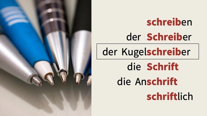 "Image of some ball-point pens and the German words ""schreiben, der Schreiber, der Kugelschreiber, die Schrift, die Anschrift, schriftlich"""