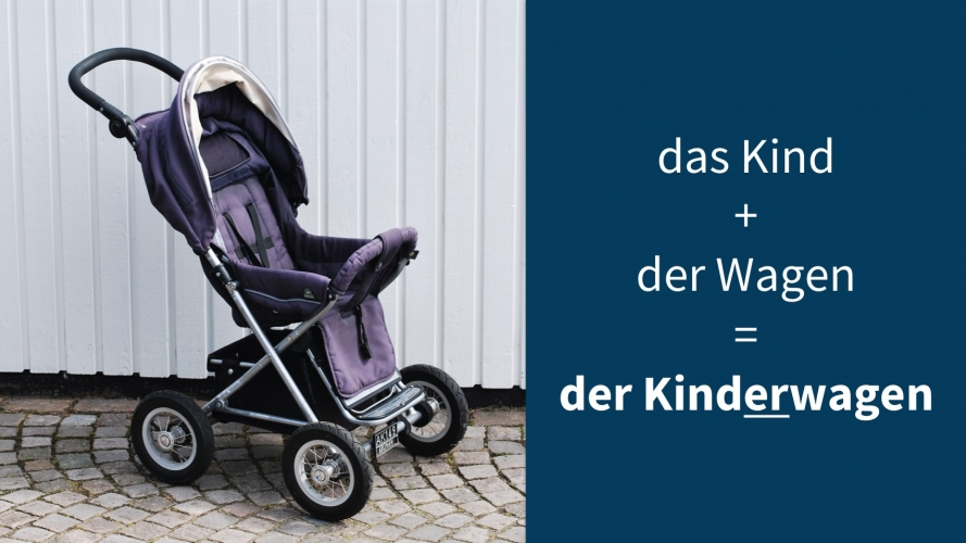 "Image showing buggy with caption ""das Kind + der Wagen = der Kinderwagen"""
